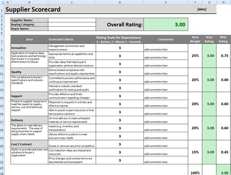 supplier scorecard template exle supplier scorecard template purchasing power