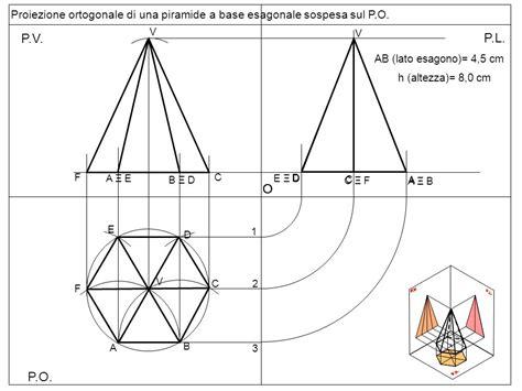 proiezioni ortogonali lettere le proiezioni ortogonali ppt scaricare