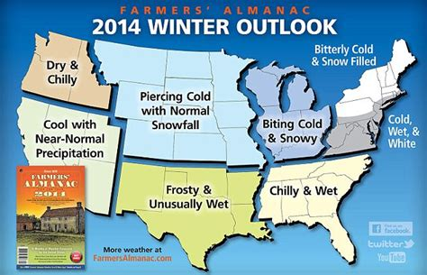 farmers almanac florida farmers almanac florida time to polish your snow shovel