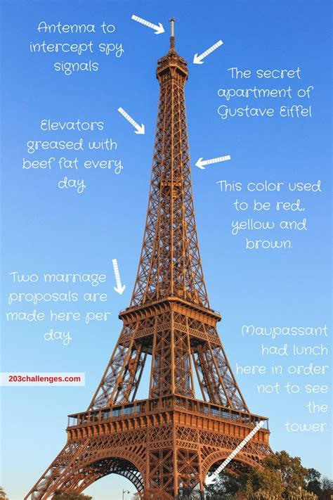 gustave eiffel apartment eiffel tower 11 facts about the eiffel tower you don t know 203challenges