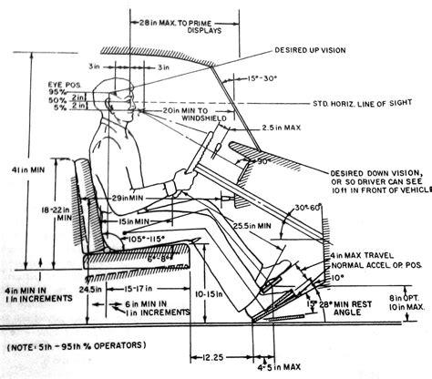 ergonomic design ergonomics поиск в google ergonomics pinterest
