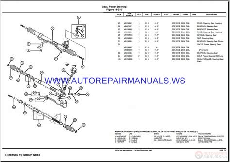 auto manual repair 1997 dodge stratus spare parts catalogs chrysler dodge sebring fj parts catalog part 2 1997 1999 auto repair manual forum heavy