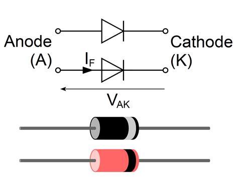 diode de protection inversion de polarité file diode symbole png wikimedia commons