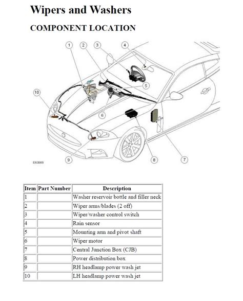 active cabin noise suppression 2012 jaguar xf windshield wipe control service manual how to change windshield washer pump 2010 jaguar xf service manual how to