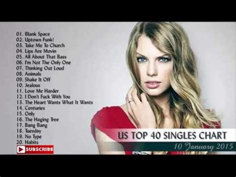 best song now billboard top 100 songs acoustic covers of popular songs