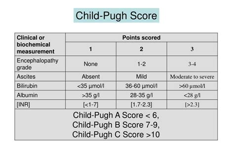 child pug score ppt limitations in liver resection powerpoint presentation id 5002894