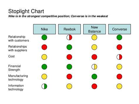 Mekko Graphics Sle Charts Powerpoint Stoplight Chart Template