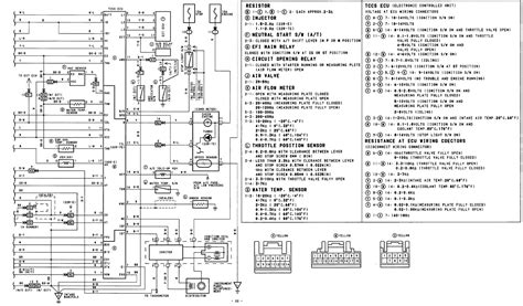 service manuals schematics 1994 toyota t100 instrument cluster toyota hilux 2 4 1987 auto images and specification