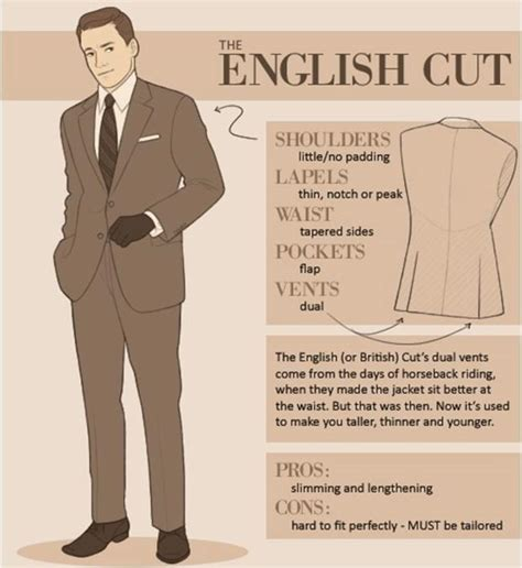 types of gentleman haircut 7 essential style rules for men infographics stylefrizz