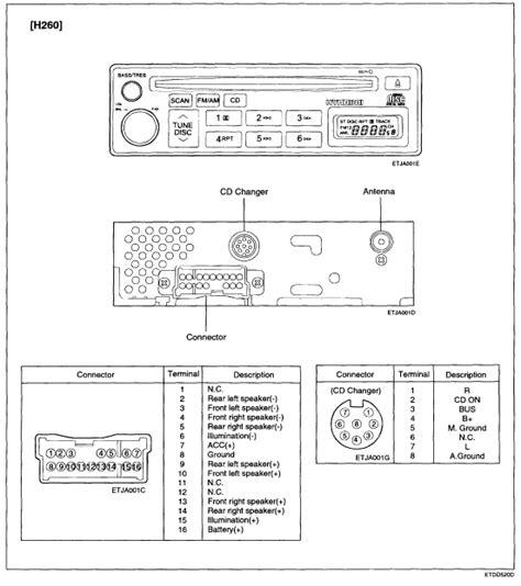 hyundai tiburon radio wiring diagram wiring diagram