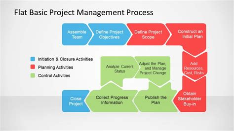basic project management template flat basic project management powerpoint diagram
