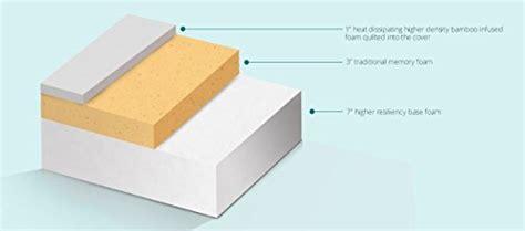 Memory Foam Mattress Like Tempur Pedic by Product Reviews Buy Tempurpedic Memory Foam Mattress