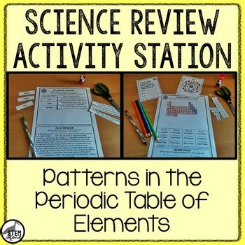 apupa pattern in library science periodic table patterns activity image collections