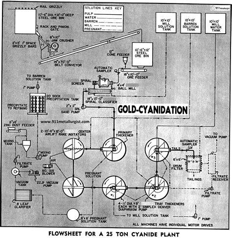 wiring diagram for motorcycle tachometer jzgreentown