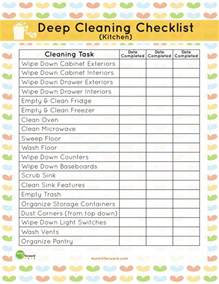 printable kitchen cleaning checklist it forward