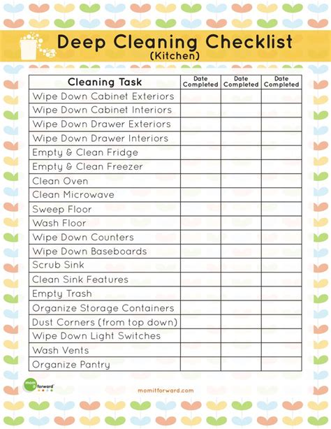 commercial kitchen cleaning checklist template search results for restaurant kitchen cleaning checklist