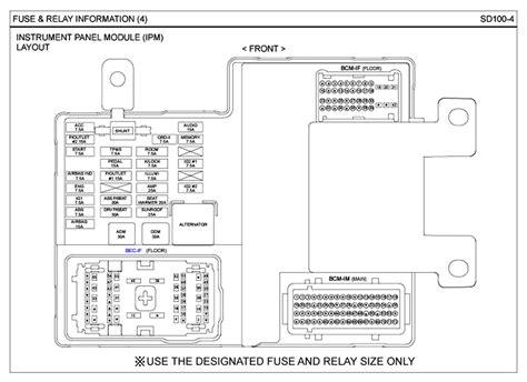 hyundai entourage fuse box wiring diagram with description