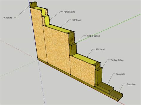 structural insulated panel home plans structural insulated panel house plans 28 images
