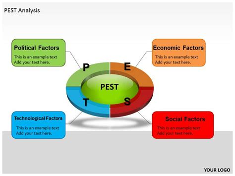 Free Pest Business Card Templates by Pest Analysis Powerpoint Template Powerpoint Templates And