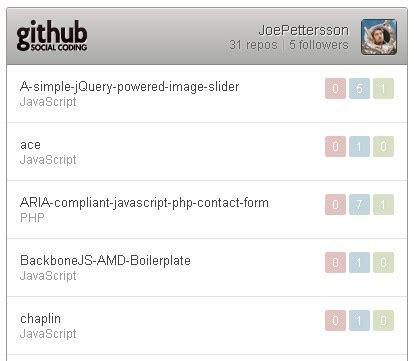 github markup tutorial github widget for displaying user and repo information
