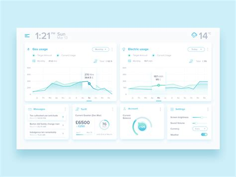 Simple Iot Dashboard Freebie Download Photoshop Resource Psd Repo Iot Dashboard Template