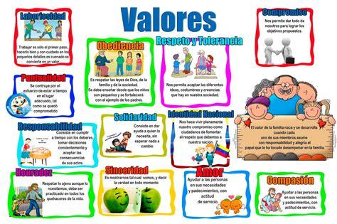 el gobierno promulg 243 los nuevos valores de las venezuela los valores