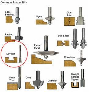 Wood Window Sill Profiles Wood Work Woodworking Router Bits Pdf Plans