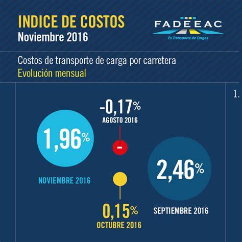 costos de patentamiento voyage 2016 los precios del transporte de carga aumentaron 36 3 en