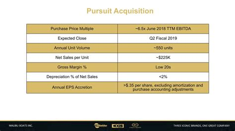 pursuit boats acquisition malibu boats inc 2018 q4 results earnings call