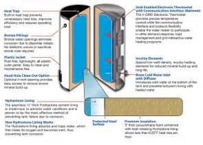 me series residential electric water heater vaughn