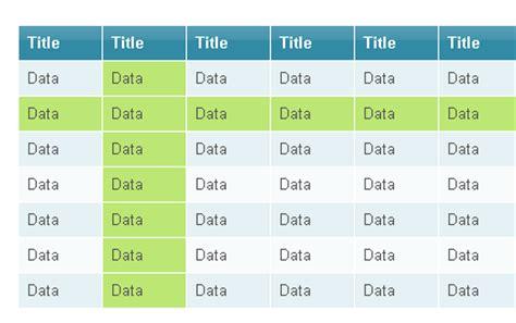 membuat tabel html css cara membuat tabel dengan html bagian 1 newbie mencoba