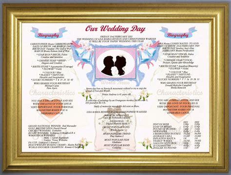 Wedding Organizer Hallmark by Wedding Anniversary Gift Idea Hallmark