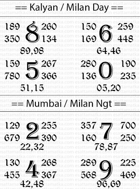 satta matka kalyan chart today satta matka number result chart kalyan mumbai gali