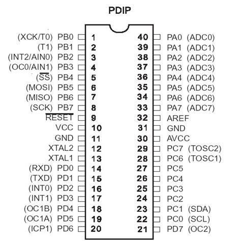 rangkaian jam digital dengan codevision avr dan 7 seven rangkaian jam digital dengan codevision avr dan 7 seven