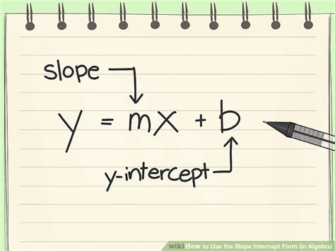 slope intercept method 6 ways to use the slope intercept form in algebra wikihow