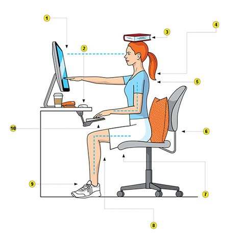 proper standing desk posture the everything guide to posture the slouchproof desk