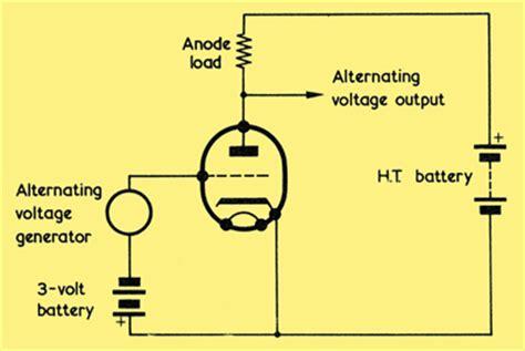 resistor circuit maker resistor diagram maker 28 images trailer ke wiring diagram resistor led resistor diagram