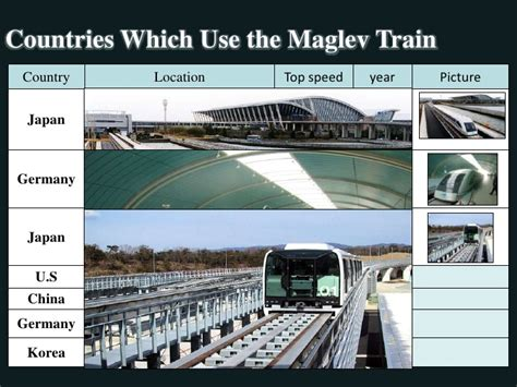 linear induction motor in maglev trains linear induction motor in maglev trains 28 images linear motor in maglev mts linear motor
