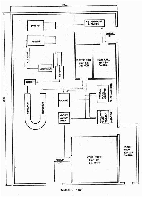 mechanic shop layout ideas archdsgn