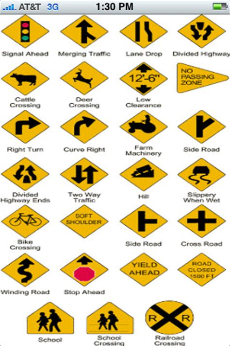 printable nc dmv road signs dmv sign test for ios free download and software reviews