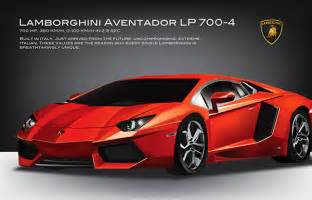 Lamborghini Posters Lamborghini Aventador Poster Advertisement On Behance