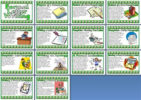 Formal Letter Ks2 Ppt Features Of Letter Writing Ks2 Powerpoint Letter Writing Frames And Printable Page Borders Ks1