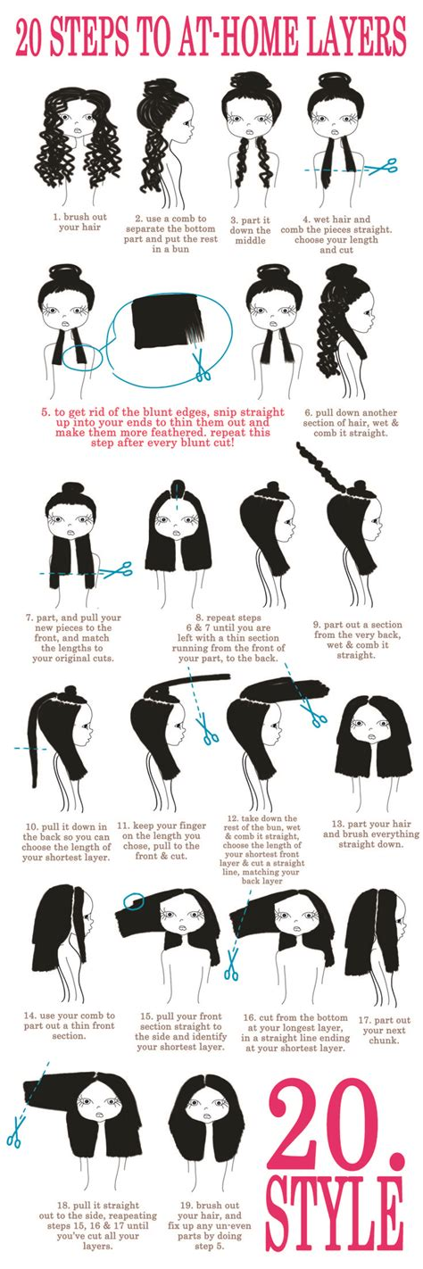 how to cut your own hair in a pixie cut friend made this diagram how to cut layered hair she cuts