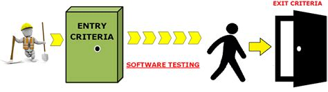 entry and exit what are entry exit criteria in software testing