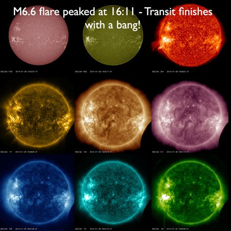 color of the sun image gallery sun wavelengths