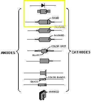 diode top marking germanium diodes electronic voice phenomena evp