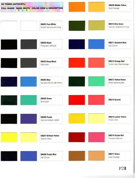 paint color chart and list of available airbrush colors