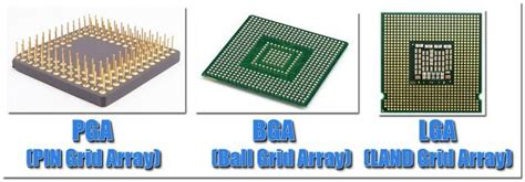 zocalo de microprocesador z 243 calo del microprocesador inform 225 tica general