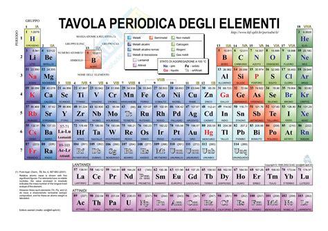 tavola degli elementi chimici chimica generale la tavola periodica degli elementi