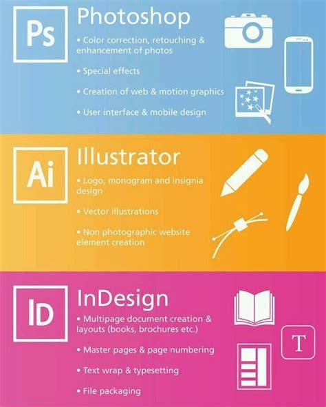 design expert para que sirve adobe illustrator adobe photoshop y adobe indesing 191 para